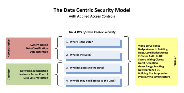 DataCentricSecurity_web